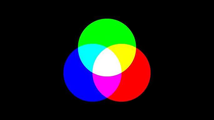 Mobile Phone Magic & Mentalism Animated GIFs - Colours Mixed - Archivo de Descarga